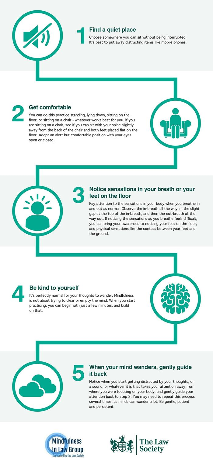 mindfulness guidance infographic
